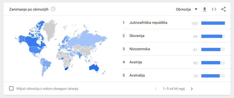 Google Trends - Bitcoin